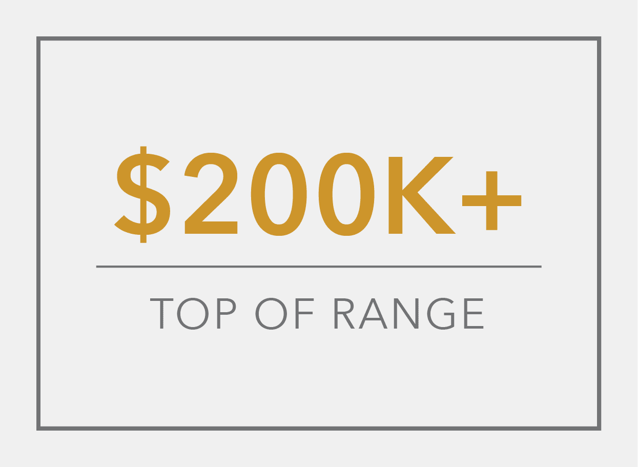 kitchen remodel cost | fbcremodel